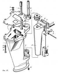 Дейдвуд мотора