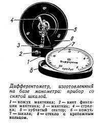 Дифферентометр, изготовленный на базе манометра