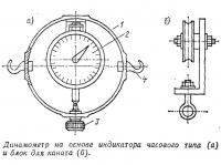 Динамометр на основе индикатора часового типа и блок для каната