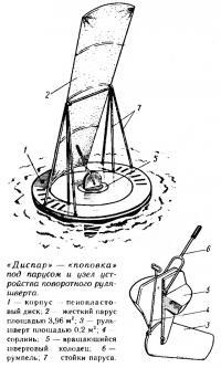 «Диспар» — «поповка» под парусом и узел устройства поворотного руля-шверта
