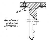 Доработка подвески «Ветерка»