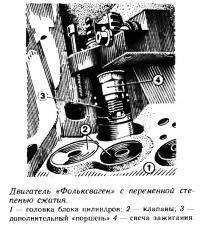 Двигатель «Фольксваген» с переменной степенью сжатия