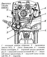 Двигатель «Хонда КВКК»