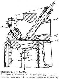 Двигатель «ПРОКО»