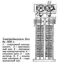 Электродвигатель Якоби 1838 г.