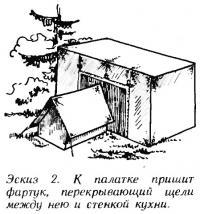 Эскиз 2. К палатке пришит фартук