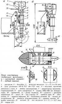 Эскиз конструкции «подвесного мотоблока»