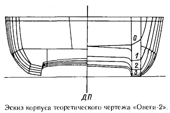 Эскиз корпуса теоретического чертежа «Онеги-2»
