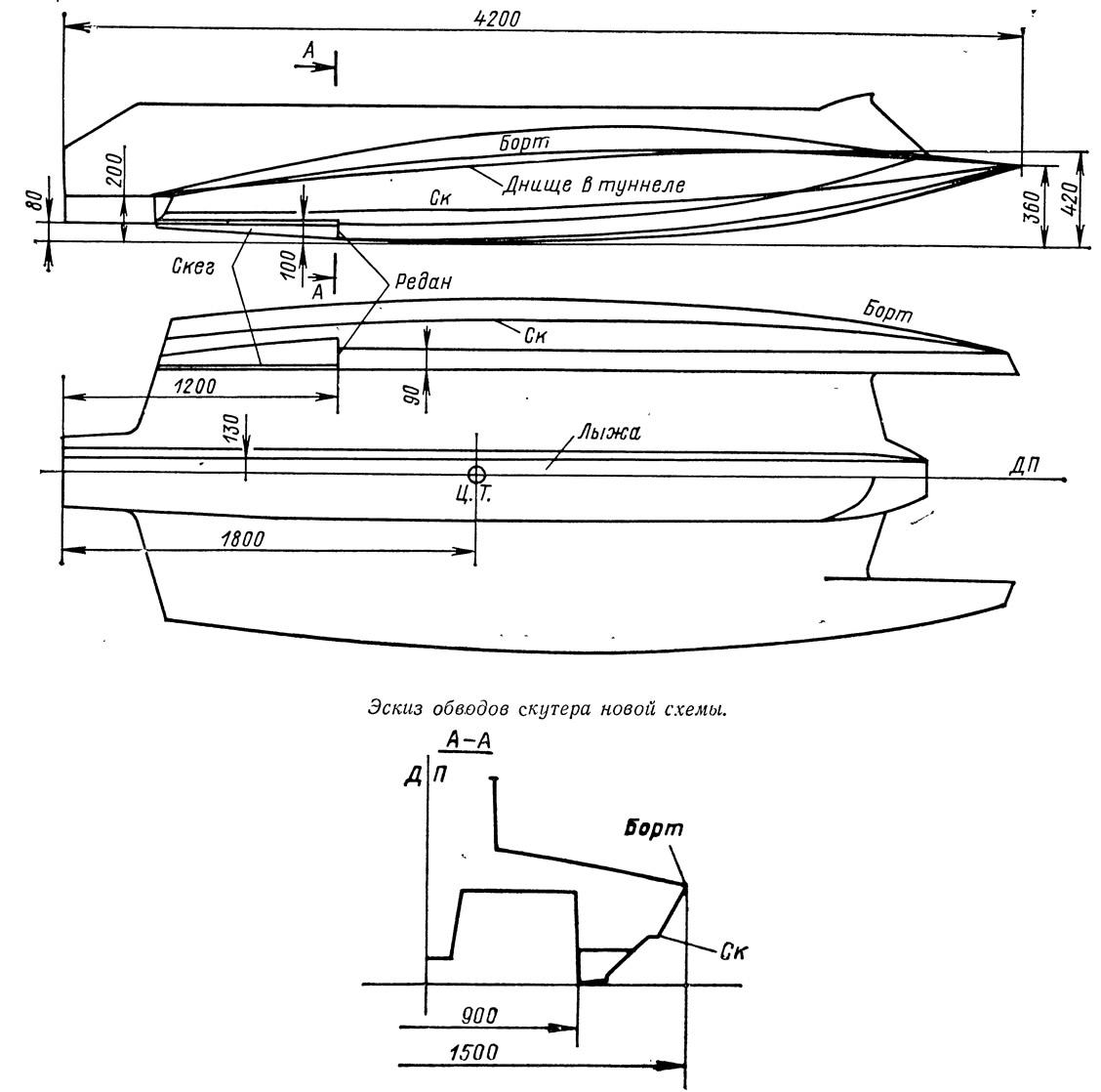 Эскиз обводов скутера новой схемы