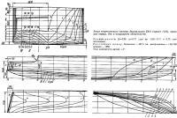 Эскиз теоретического чертежа двухвального БКА (проект 1124)