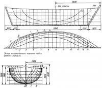 Эскиз теоретического чертежа ладьи (реконструкция)