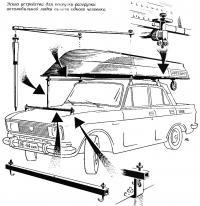 Эскиз устройства для погрузки-разгрузки лодки