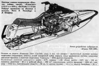 Эскиз устройства гидроцикла «Ямаха WR-500»