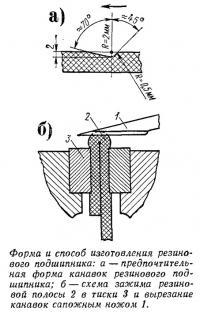 Форма и способ изготовления резинового подшипника