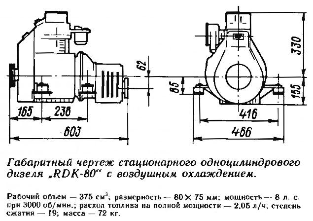Самодельные гибридные двигатели (отчеты и техинформация)