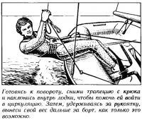 Готовясь к повороту, сними трапецию с крюка и наклонись внутрь лодки