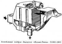 Холодильник воздуха двигателя «Вольво-Пента» TAMD-120A