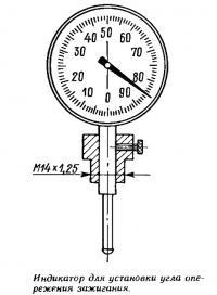 Индикатор для установки угла опережения зажигания