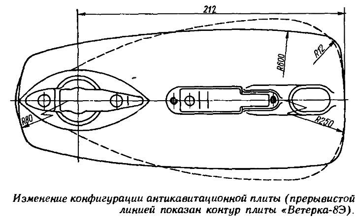 Изменение конфигурации антикавитационной плиты