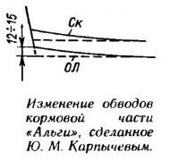 Изменение обводов кормовой части «Альги» сделанное Ю. М. Карпычевым