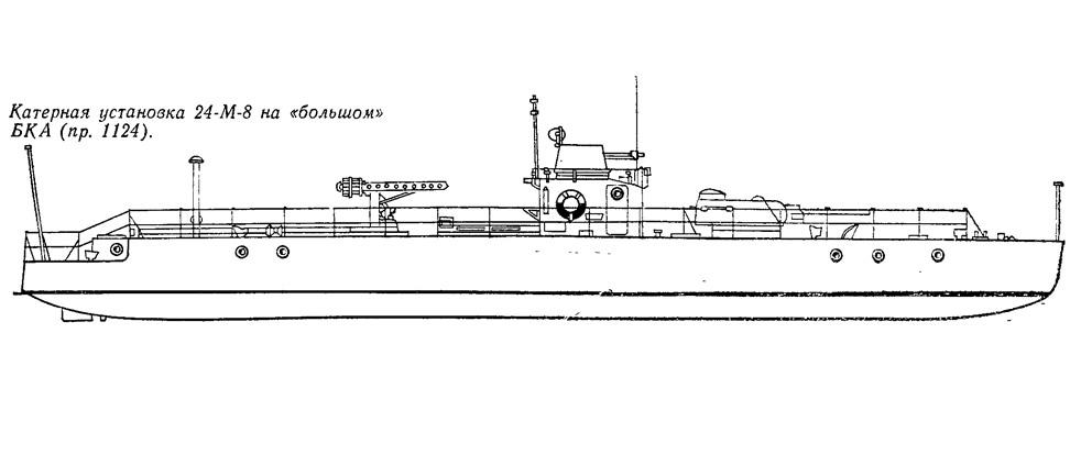 Катерная установка 24-М-8 на «большом» БКА