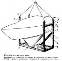 Кильблок для килевой яхты