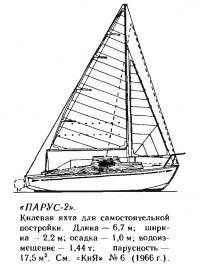 Килевая яхта для самостоятельной постройки «Парус-2»