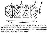 Комплектующие детали и узлы лодки в 1-м исполнении