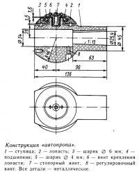 Конструкция «автопропа»