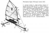 Конструкция буера «Оптилиус» класса «ОЛ»