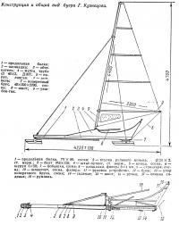 Конструкция и общий вид буера Г. Кузнецова