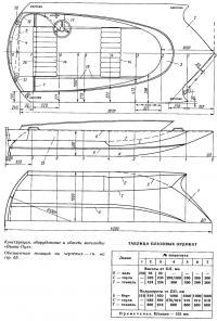Конструкция и обводы мотолодки «Винни-Пух»