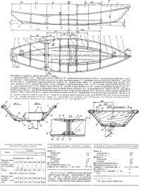 Конструкция корпуса и общий вид лодки в сборе