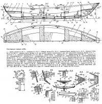 Конструкция корпуса лодки