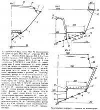 Конструкция корпуса — сечения по шпангоутам