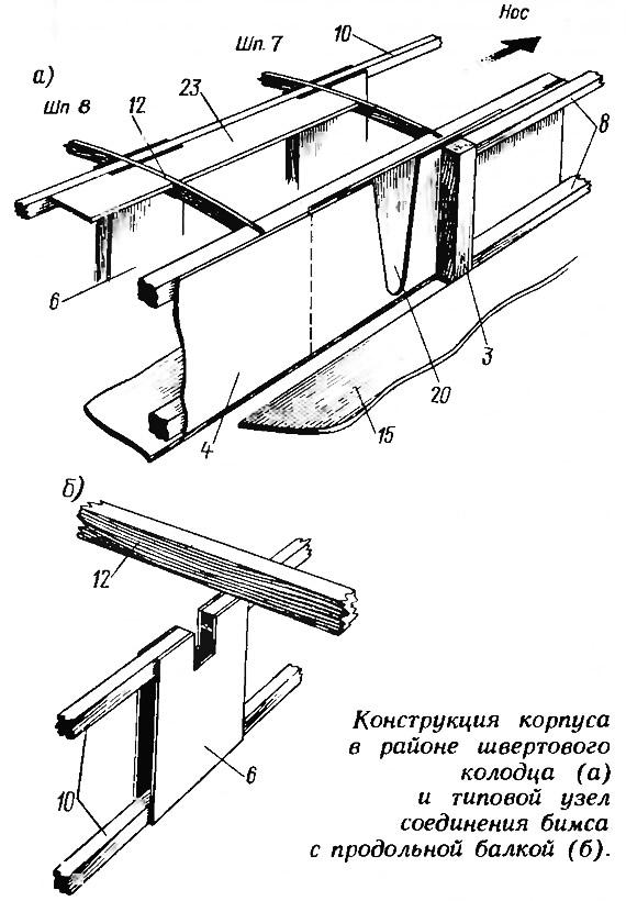 Конструкция корпуса в районе швертового колодца