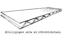 Конструкция латы из стеклопластика
