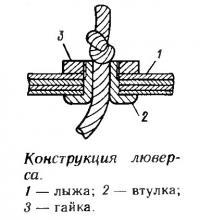 Конструкция люверса