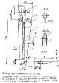 Конструкция металлического шверца