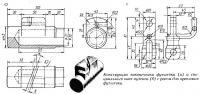 Конструкция наконечника футштока