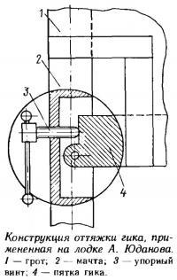 Конструкция оттяжки гика, примененная на лодке А. Юданова