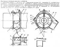 Конструкция реверсивно-рулевого устройства