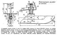 Конструкция рулевого конька