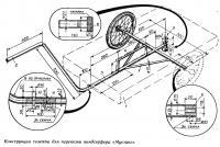 Конструкция тележки для перевозки виндсерфера «Мустанг»