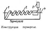 Конструкция термореле