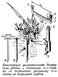 Конструкция универсального держателя удочки и спиннинга