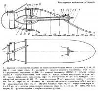 Конструкция водометной установки