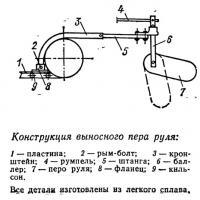Конструкция выносного пера руля