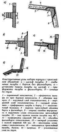 Конструктивные узлы набора корпуса с трехслойной обшивкой