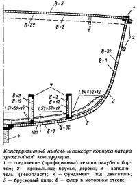 Конструктивный мидель-шпангоут корпуса катера трехслойной конструкции